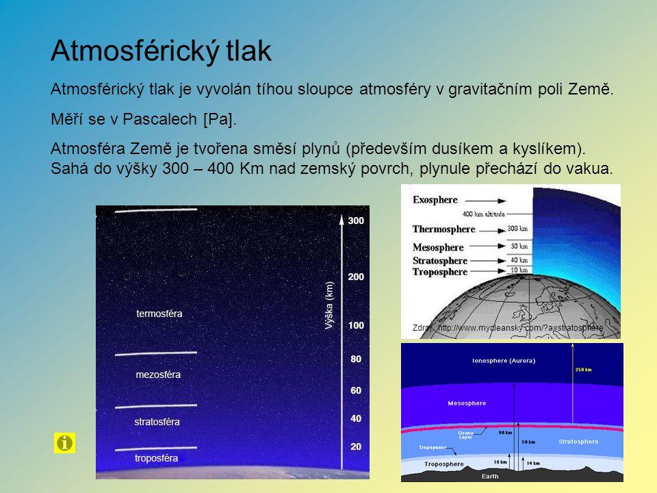 Atmosférický tlak Atmosférický tlak je vyvolán tíhou sloupce atmosféry v gravitačním poli Země. Měří se v Pascalech [Pa].